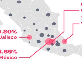 En solo cuatro entidades del país se emite más de una tercera parte de todos los votos para los candidatos a la presidencia.